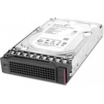 Synology 4GB (1x4GB) RAM module